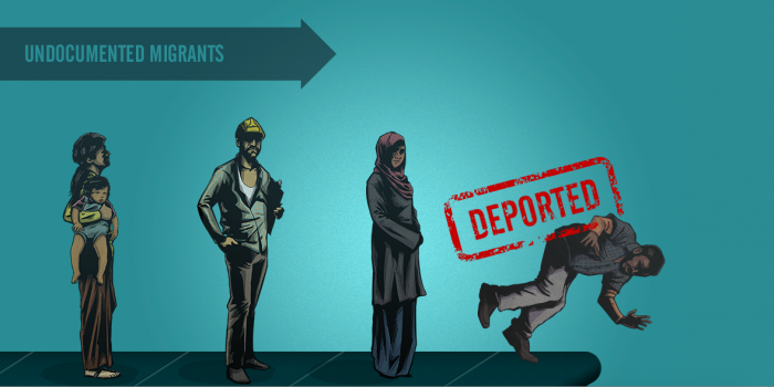 Gulf's Detention and Deportation Conveyor Belt